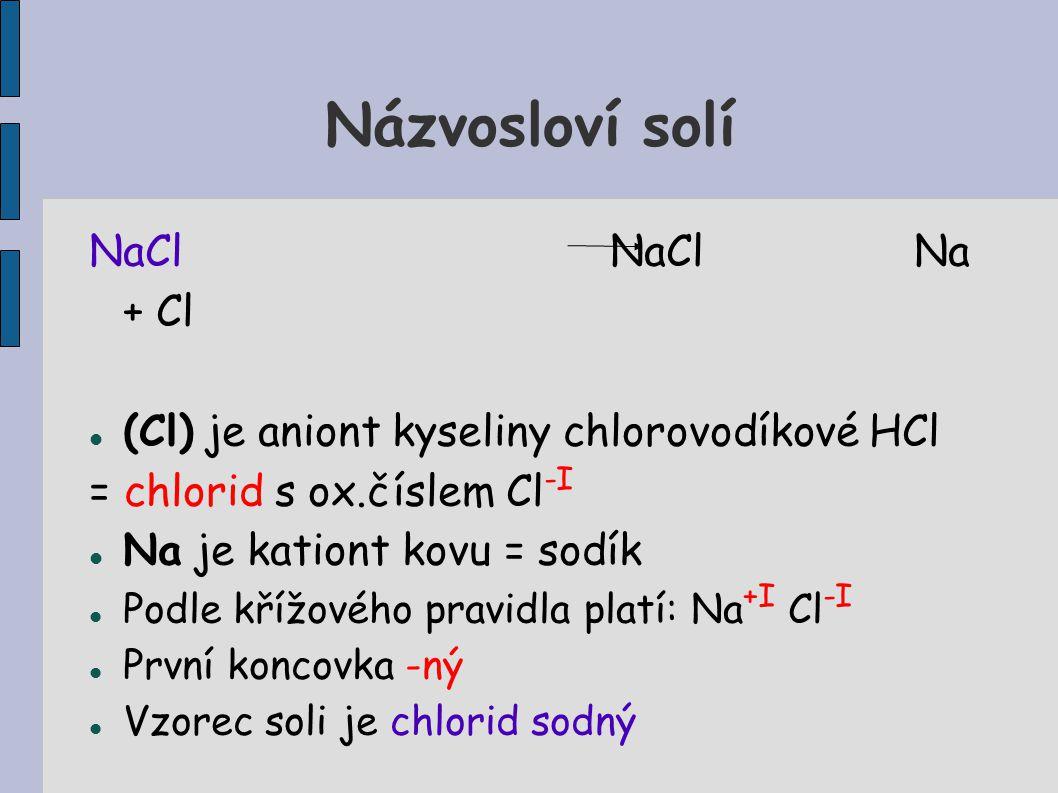 Názvosloví solí NaCl NaCl Na + Cl
