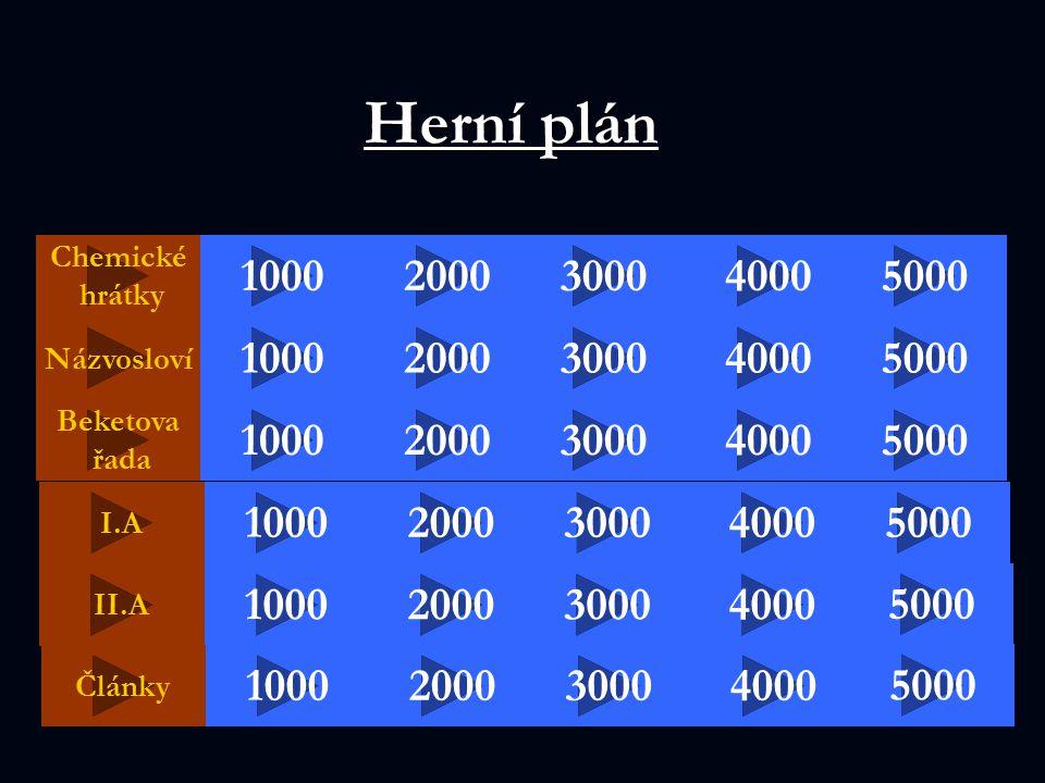 Herní plán Chemické. hrátky. 1000. 2000. 3000. 4000. 5000. Názvosloví. 1000. 2000. 3000. 4000.