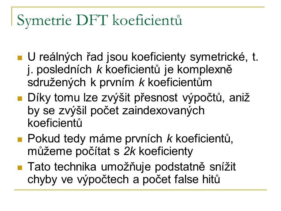 Symetrie DFT koeficientů