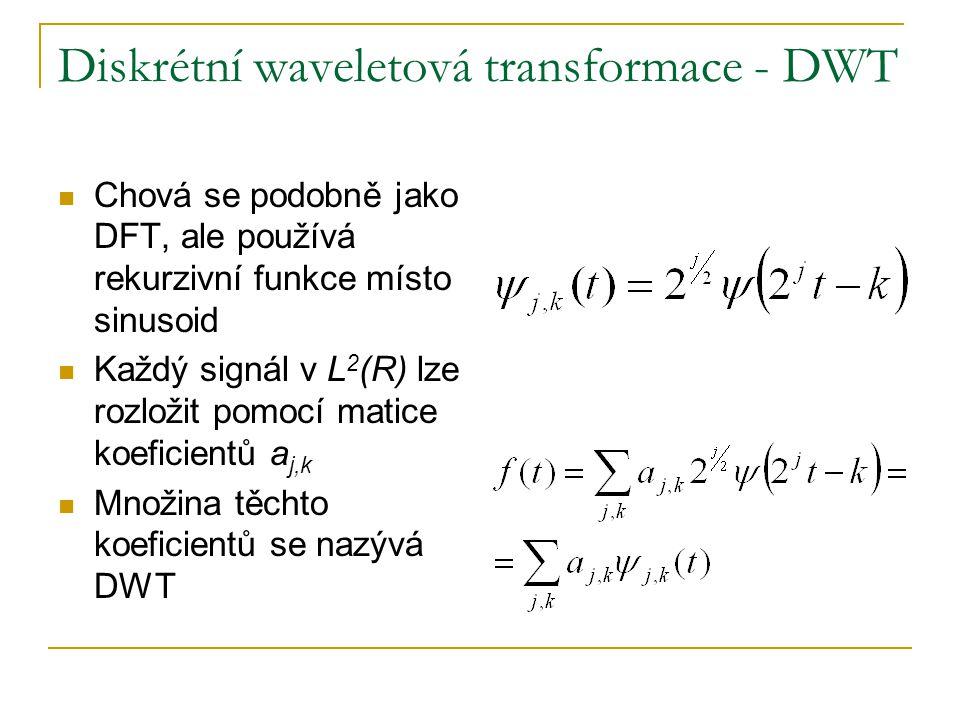 Diskrétní waveletová transformace - DWT