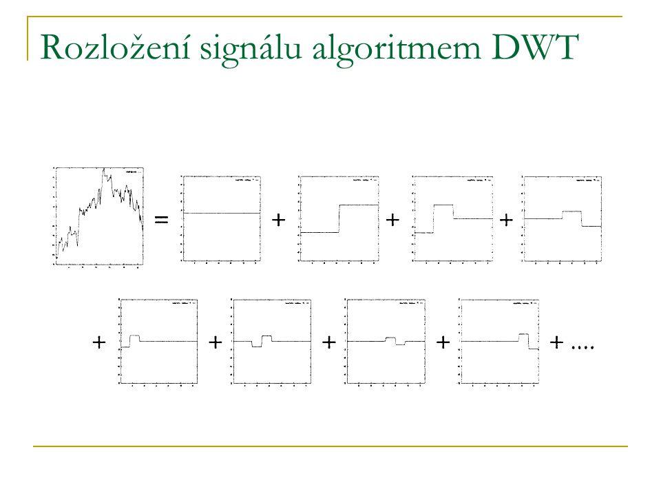 Rozložení signálu algoritmem DWT