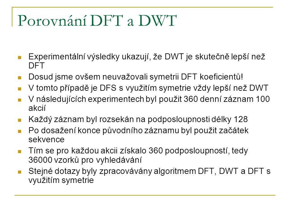 Porovnání DFT a DWT Experimentální výsledky ukazují, že DWT je skutečně lepší než DFT. Dosud jsme ovšem neuvažovali symetrii DFT koeficientů!