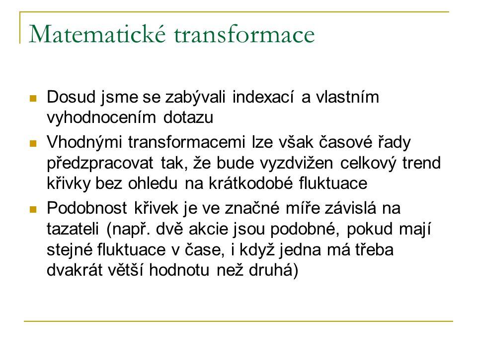 Matematické transformace