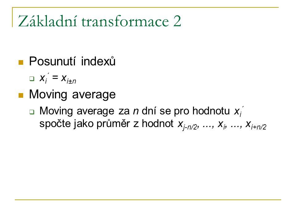 Základní transformace 2