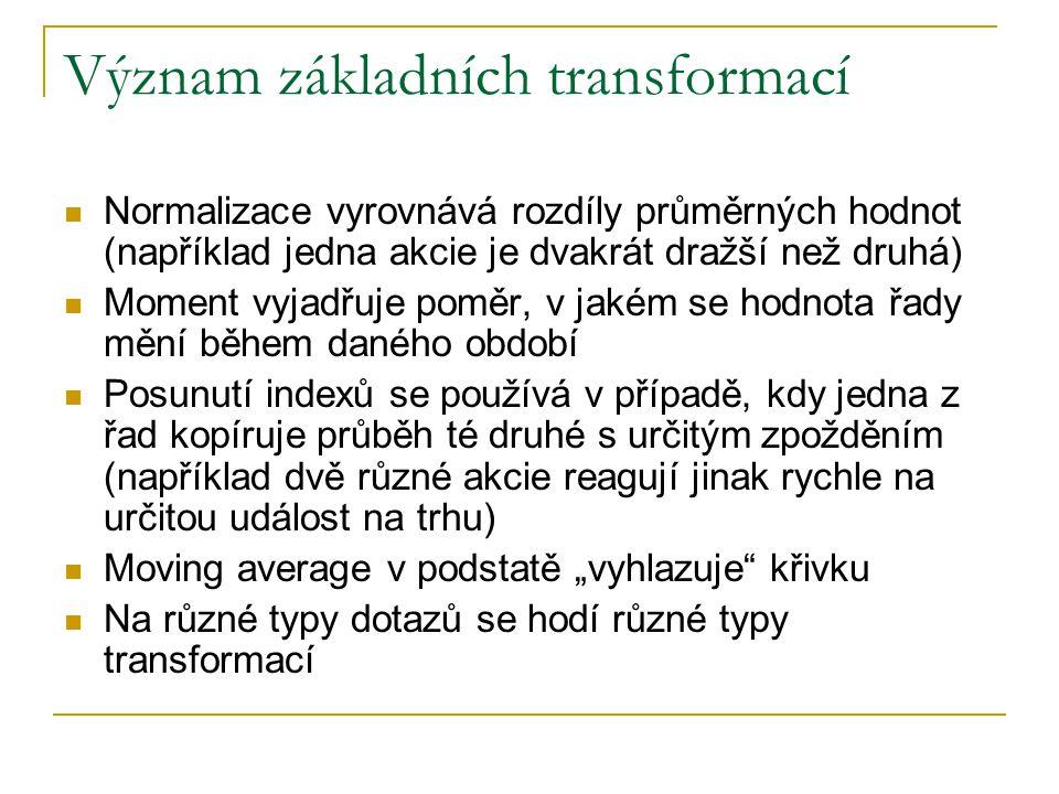 Význam základních transformací