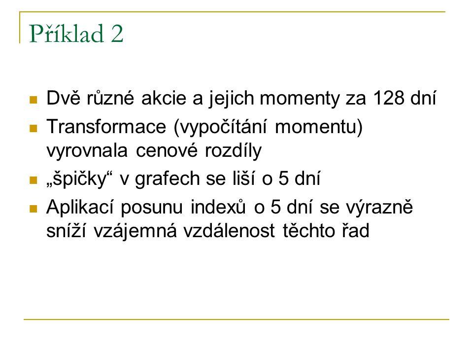 Příklad 2 Dvě různé akcie a jejich momenty za 128 dní