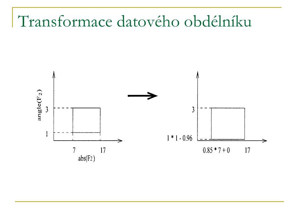 Transformace datového obdélníku