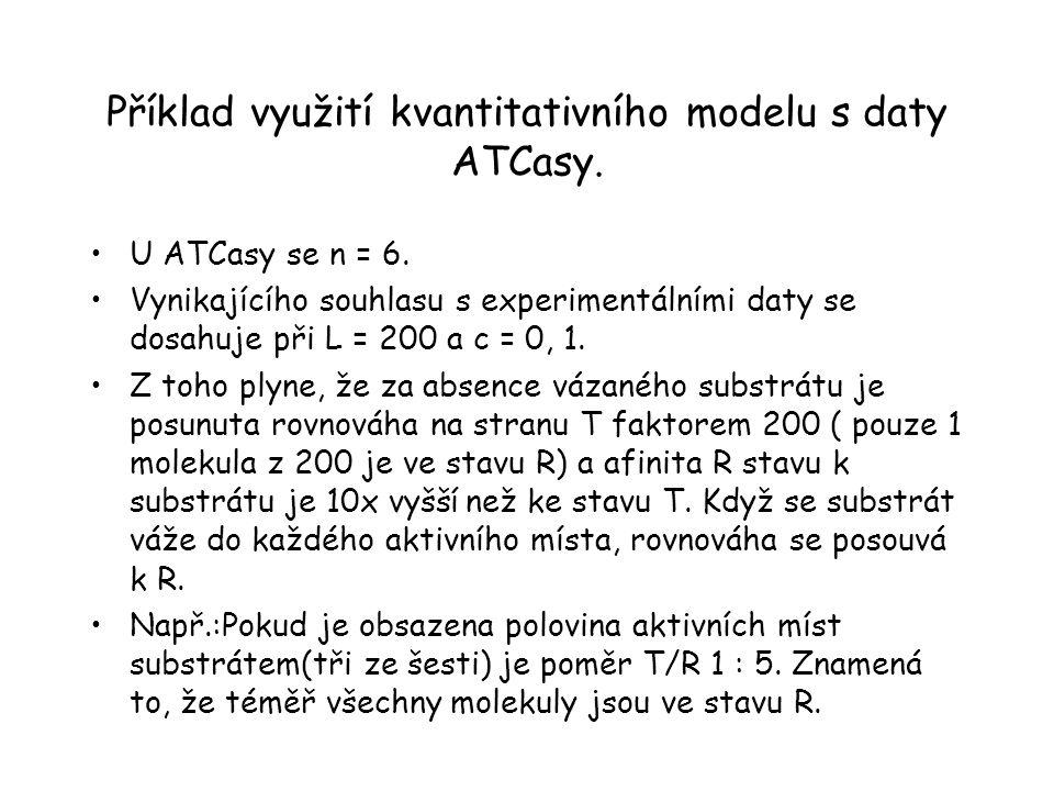 Příklad využití kvantitativního modelu s daty ATCasy.
