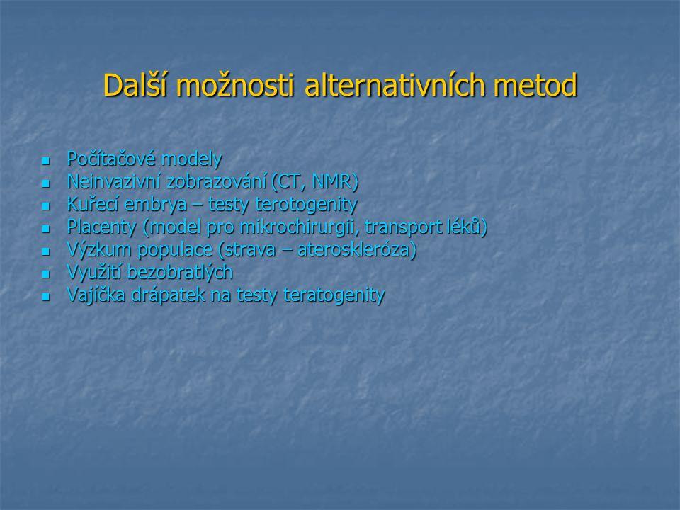 Další možnosti alternativních metod
