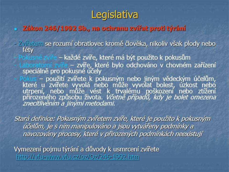 Legislativa Zákon 246/1992 Sb., na ochranu zvířat proti týrání