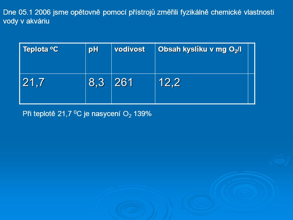 Dne 05.1 2006 jsme opětovně pomocí přístrojů změřili fyzikálně chemické vlastnosti vody v akváriu
