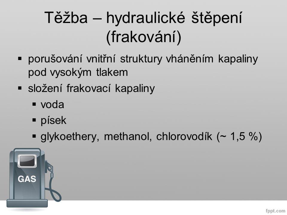 Těžba – hydraulické štěpení (frakování)