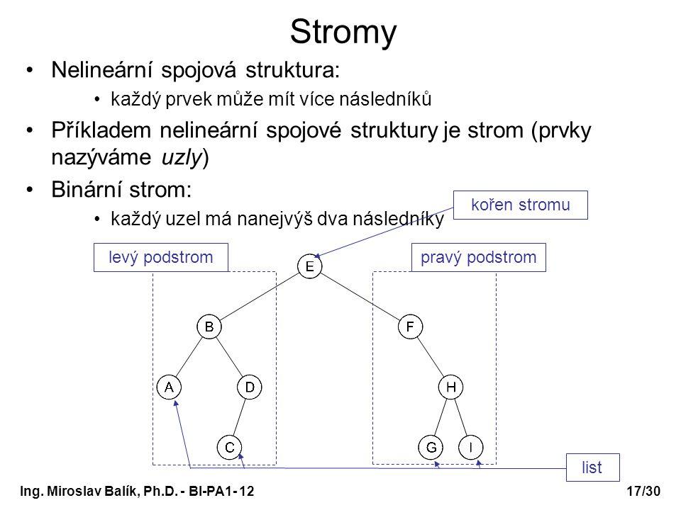 Stromy Nelineární spojová struktura: