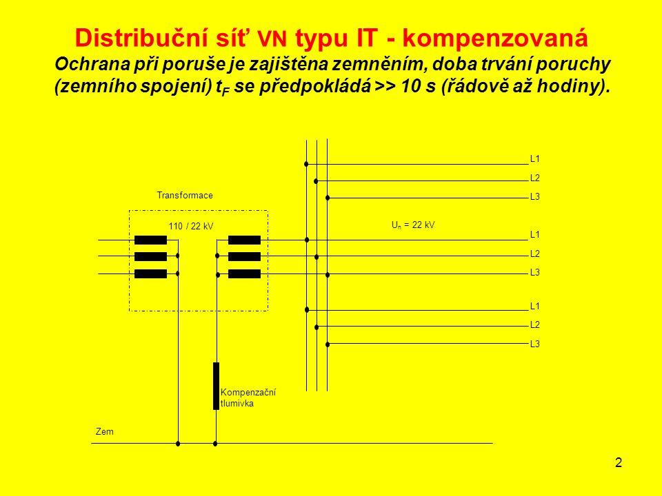 Distribuční síť VN typu IT - kompenzovaná Ochrana při poruše je zajištěna zemněním, doba trvání poruchy (zemního spojení) tF se předpokládá >> 10 s (řádově až hodiny).