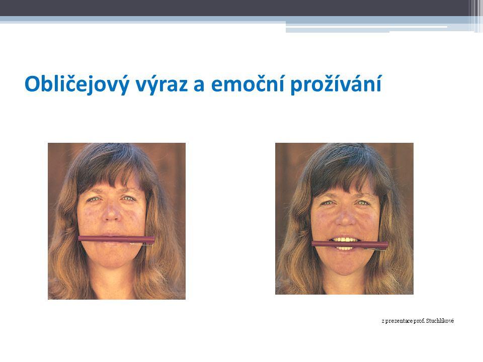 Obličejový výraz a emoční prožívání