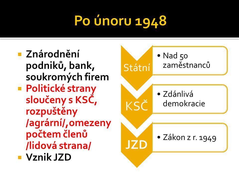 Po únoru 1948 KSČ JZD Znárodnění podniků, bank, soukromých firem