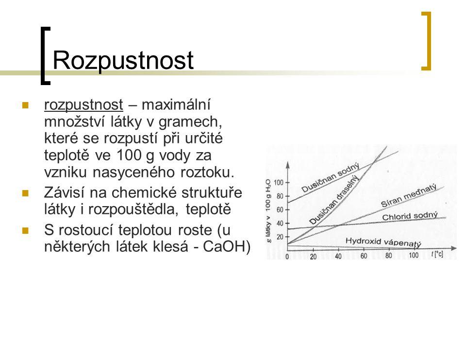 Rozpustnost rozpustnost – maximální množství látky v gramech, které se rozpustí při určité teplotě ve 100 g vody za vzniku nasyceného roztoku.