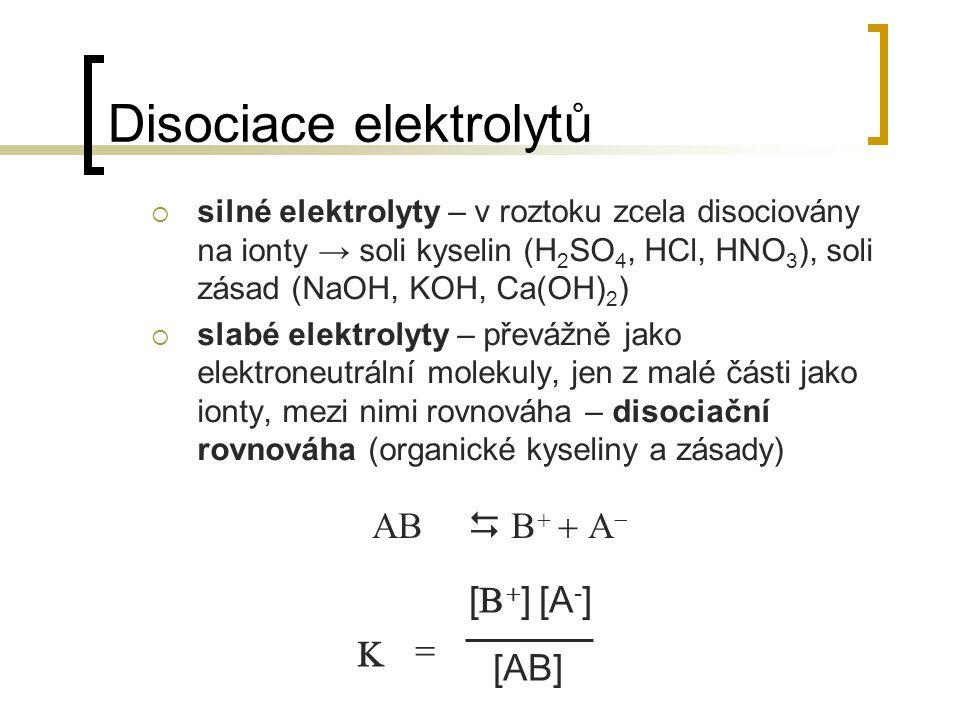 Disociace elektrolytů