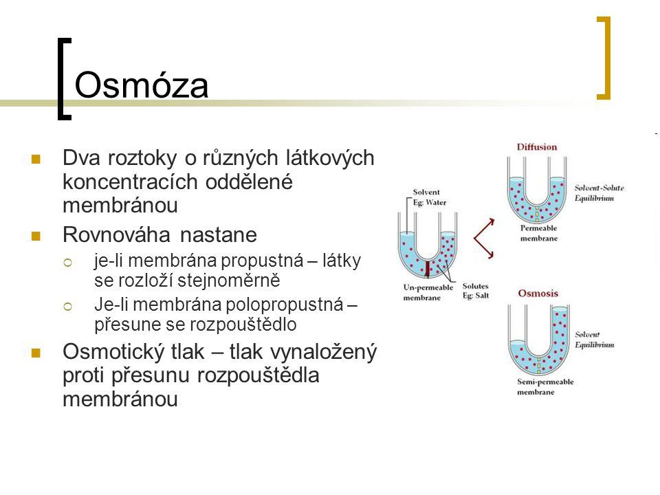 Osmóza Dva roztoky o různých látkových koncentracích oddělené membránou. Rovnováha nastane. je-li membrána propustná – látky se rozloží stejnoměrně.