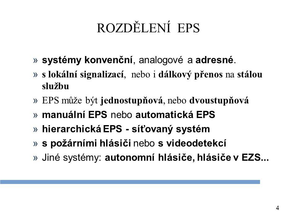 ROZDĚLENÍ EPS systémy konvenční, analogové a adresné.