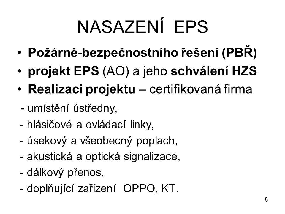 NASAZENÍ EPS Požárně-bezpečnostního řešení (PBŘ)