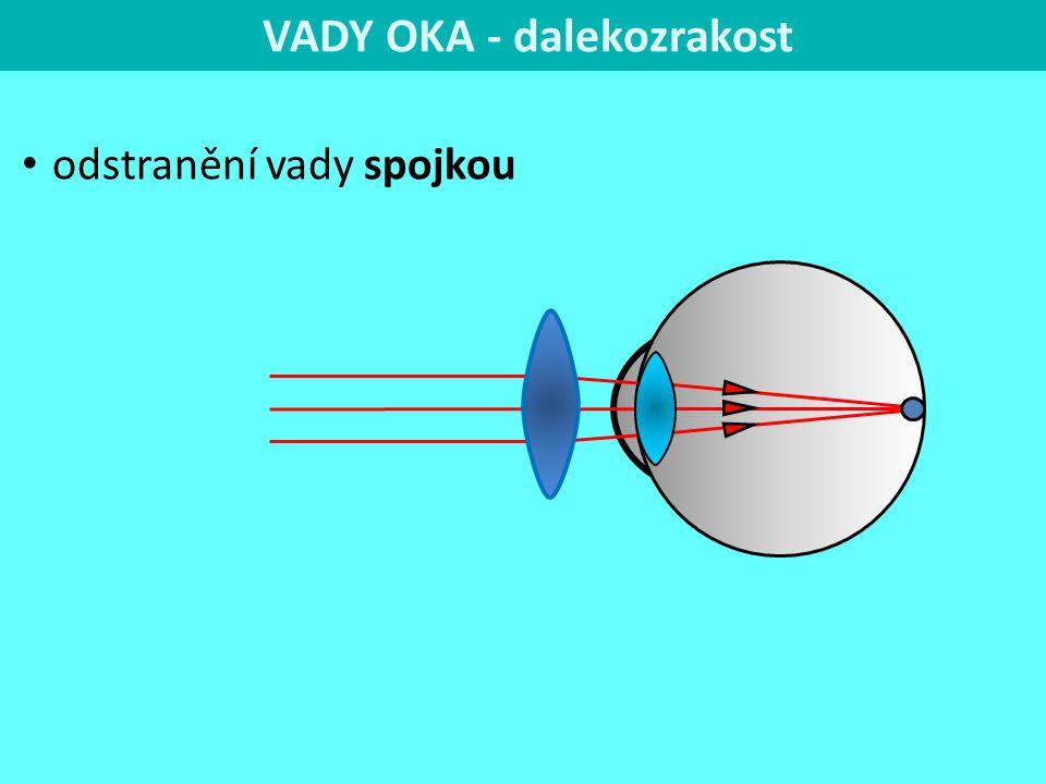 VADY OKA - dalekozrakost