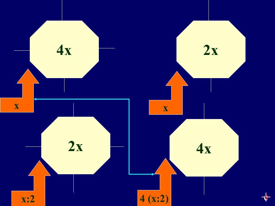 4x 2x 2x 4x c