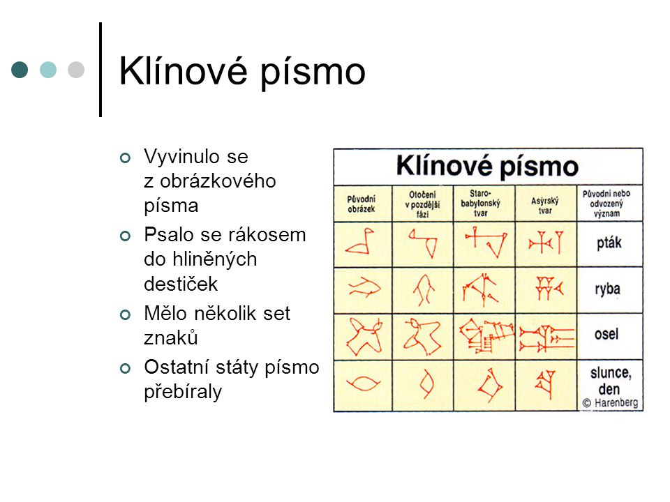 Klínové písmo Vyvinulo se z obrázkového písma