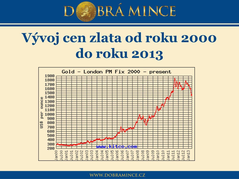 Vývoj cen zlata od roku 2000 do roku 2013