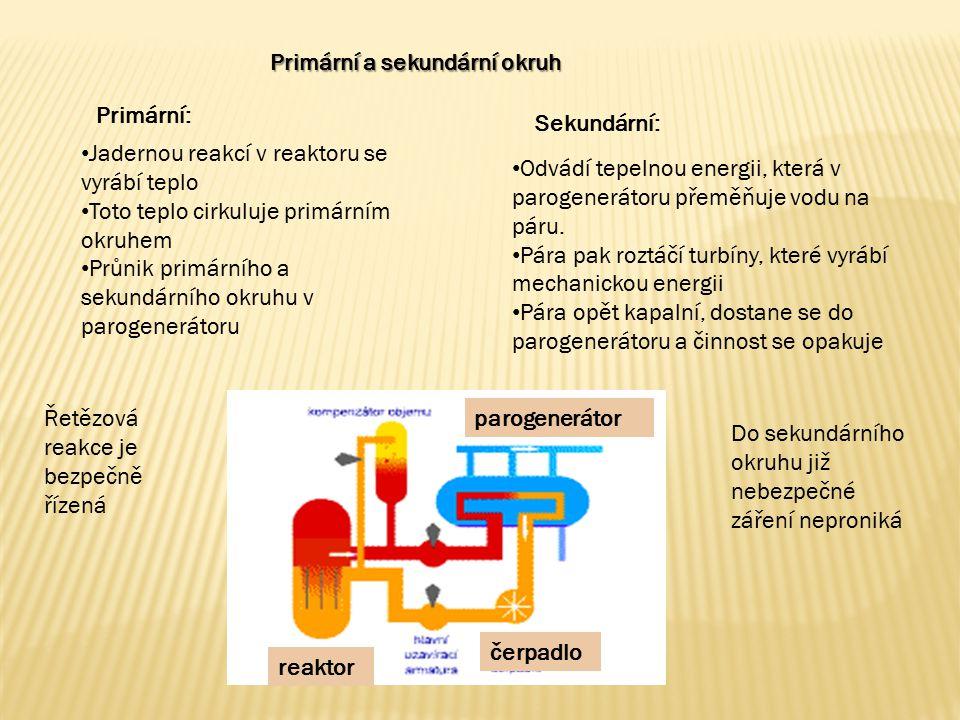 Primární a sekundární okruh