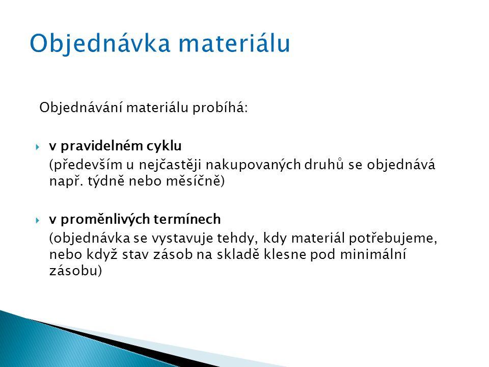 Objednávka materiálu Objednávání materiálu probíhá: