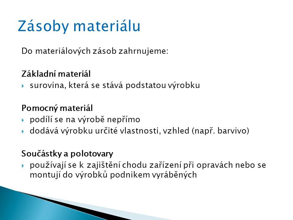 Zásoby materiálu Do materiálových zásob zahrnujeme: Základní materiál