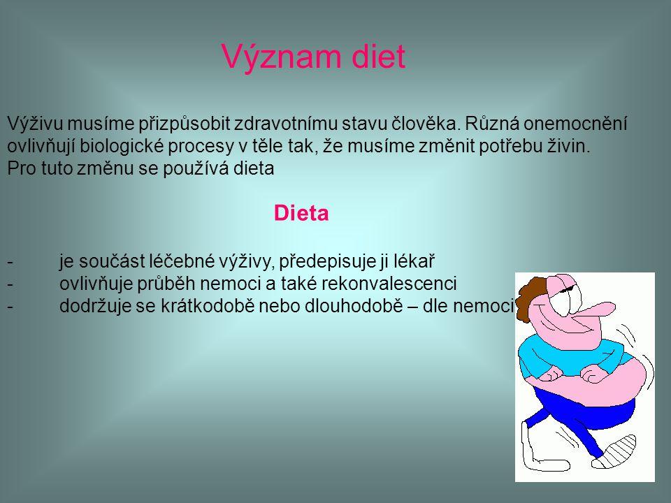 Význam diet Výživu musíme přizpůsobit zdravotnímu stavu člověka. Různá onemocnění.