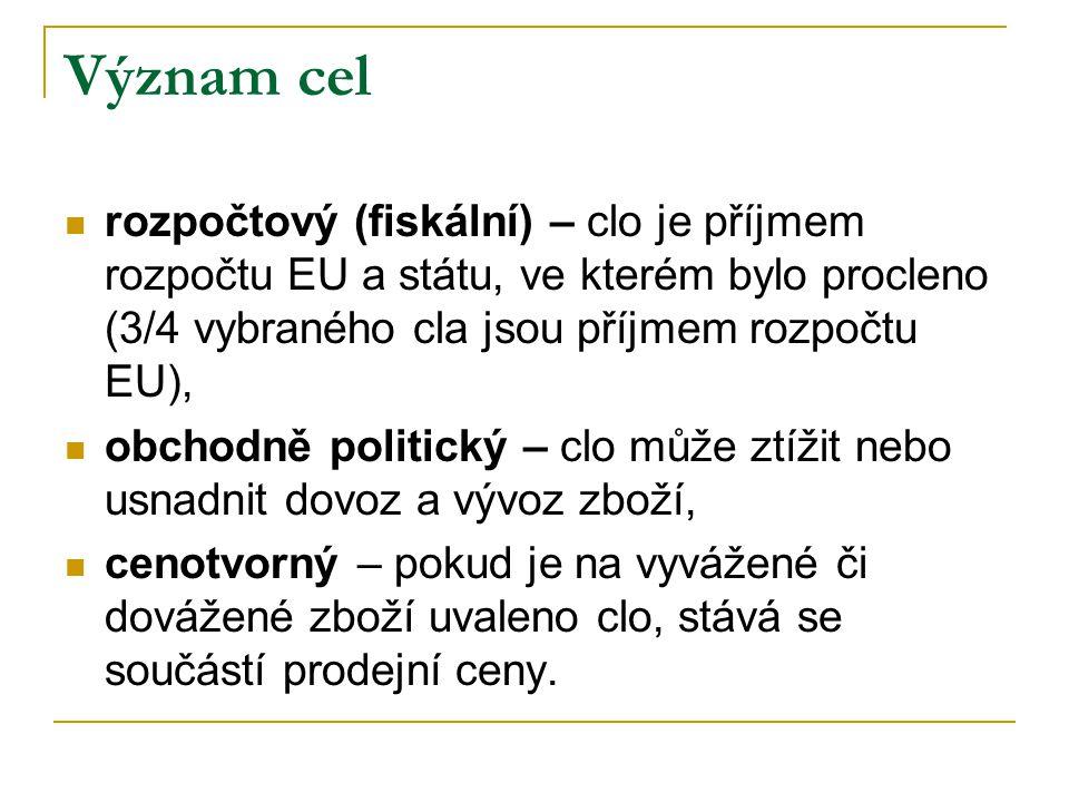 Význam cel rozpočtový (fiskální) – clo je příjmem rozpočtu EU a státu, ve kterém bylo procleno (3/4 vybraného cla jsou příjmem rozpočtu EU),