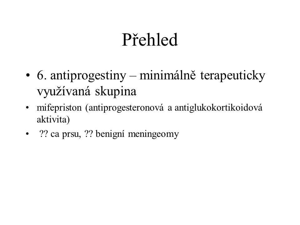 Přehled 6. antiprogestiny – minimálně terapeuticky využívaná skupina