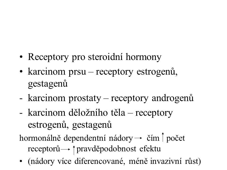Receptory pro steroidní hormony