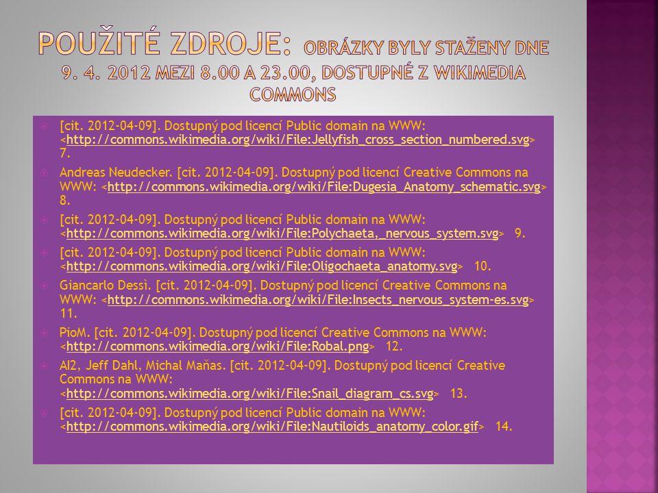 Použité zdroje: Obrázky byly staženy dne 9. 4. 2012 mezi 8. 00 a 23