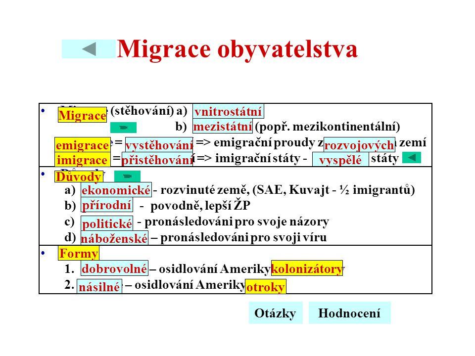 Migrace obyvatelstva Migrace (stěhování) a) vnitrostátní