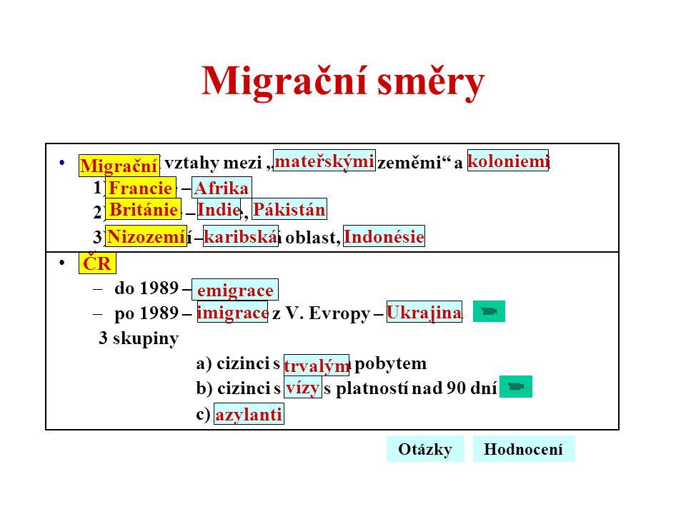 """Migrační směry Migrační vztahy mezi """"mateřskými zeměmi a koloniemi"""