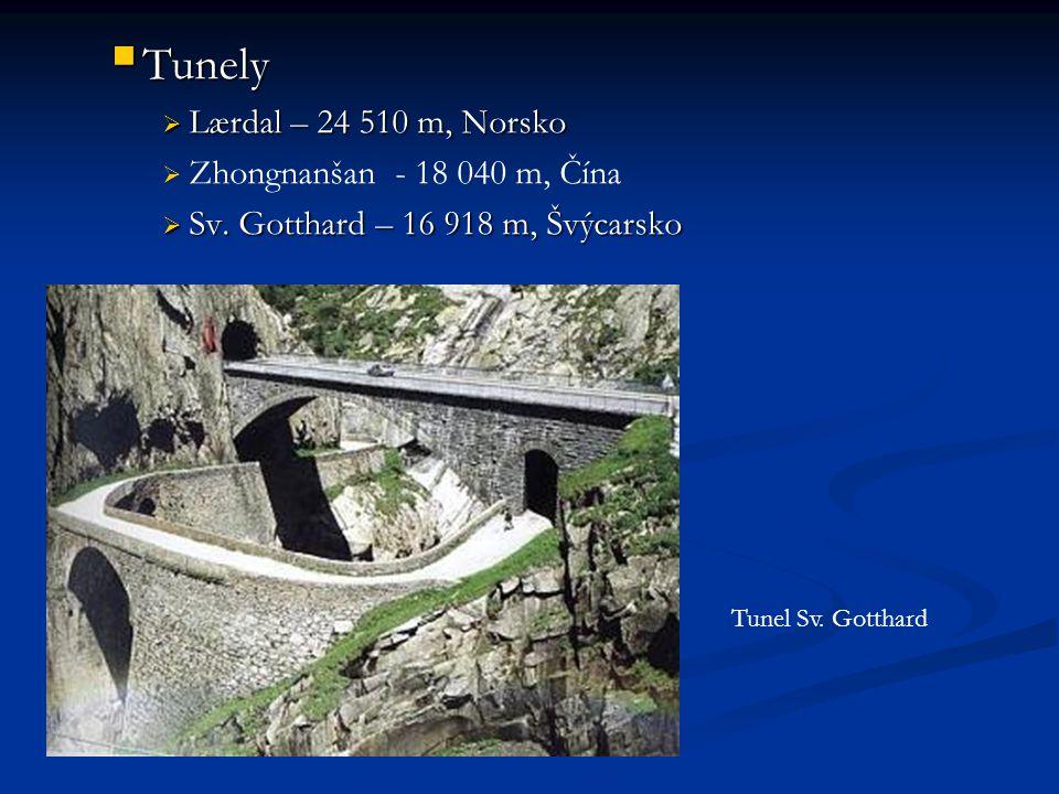 Tunely Lærdal – 24 510 m, Norsko Zhongnanšan - 18 040 m, Čína