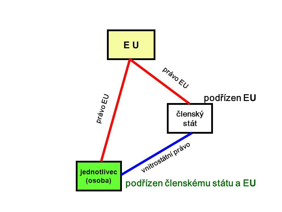 podřízen členskému státu a EU