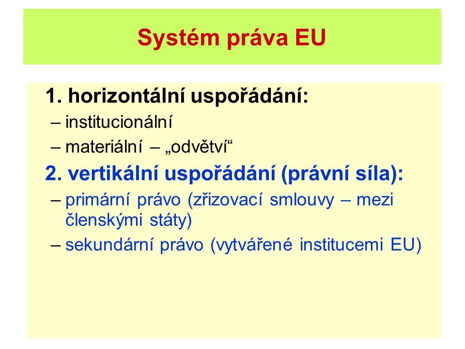 Systém práva EU 1. horizontální uspořádání: