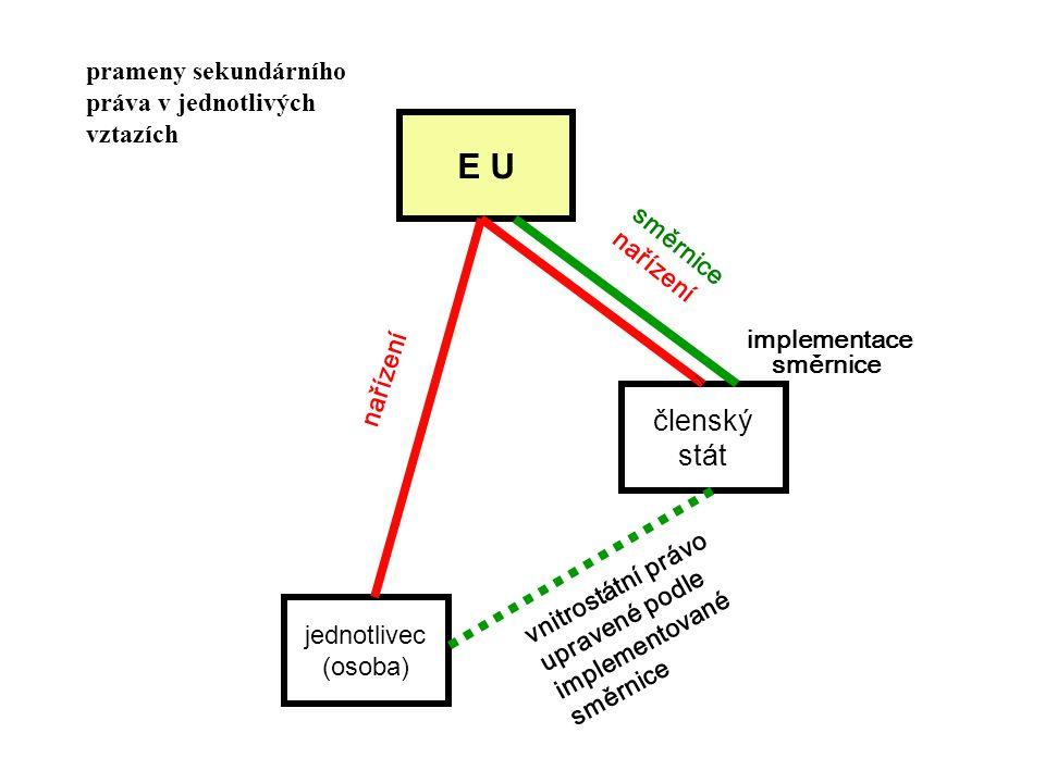 E U členský stát prameny sekundárního práva v jednotlivých vztazích
