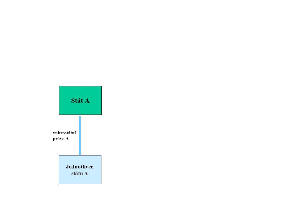 Stát A Jednotlivec státu A vnitrostátní právo A 6