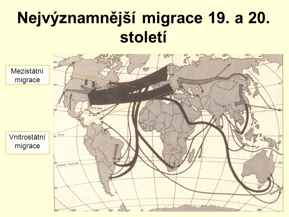 Nejvýznamnější migrace 19. a 20. století