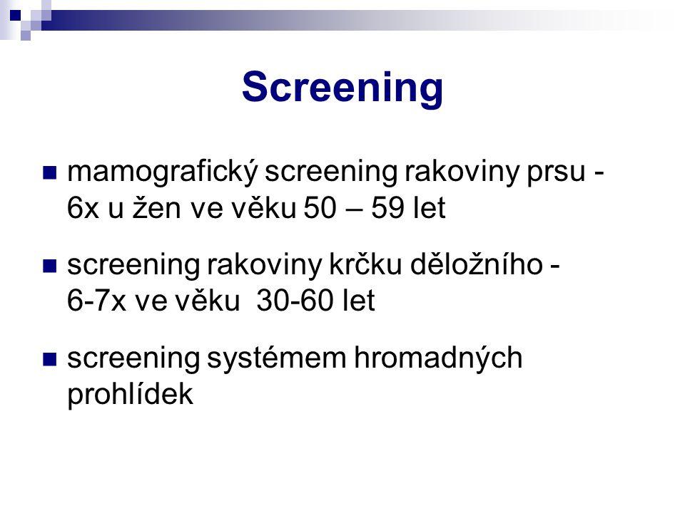 Screening mamografický screening rakoviny prsu - 6x u žen ve věku 50 – 59 let. screening rakoviny krčku děložního - 6-7x ve věku 30-60 let.