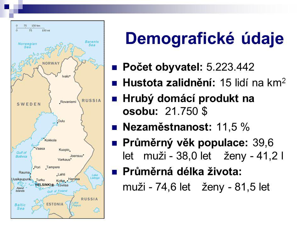 Demografické údaje Počet obyvatel: 5.223.442