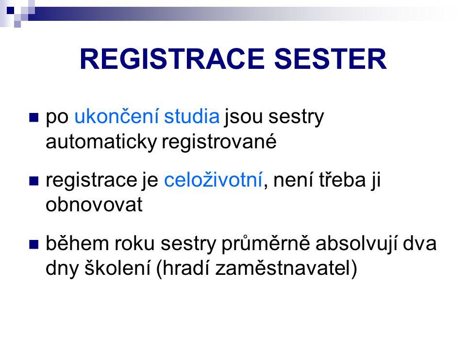REGISTRACE SESTER po ukončení studia jsou sestry automaticky registrované. registrace je celoživotní, není třeba ji obnovovat.