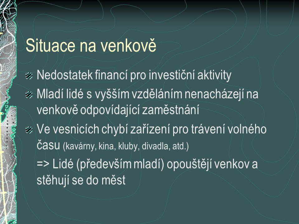 Situace na venkově Nedostatek financí pro investiční aktivity
