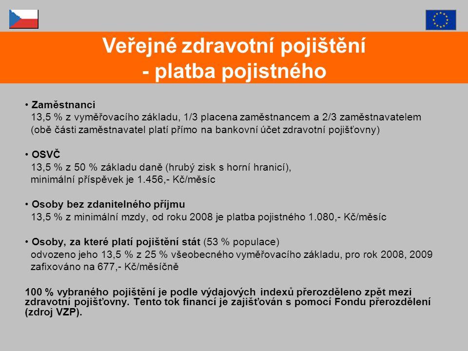 Veřejné zdravotní pojištění